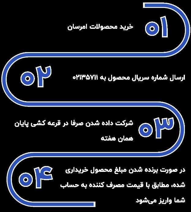 info - زمستان رویایی امرسان